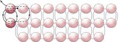Square stitch increase figure 2