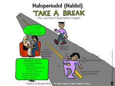 Haloperiodol (Haldol) | Nursing Mnemonics and Tips