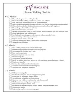 The Wedding Honeymoon Checklist The Wedding Planning Checklist