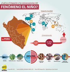 TOUCH esta imagen: Fenómeno El Niño: impacto y consecuencias * by RPP Noticias