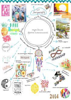 плакат ты-счастье на день рождения, отличный подарок на день рождения своими руками, вариант подарка от 7darov