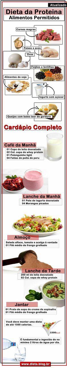 Nova Dieta da Proteina Emagreça Facil 9kg em 20 Dias