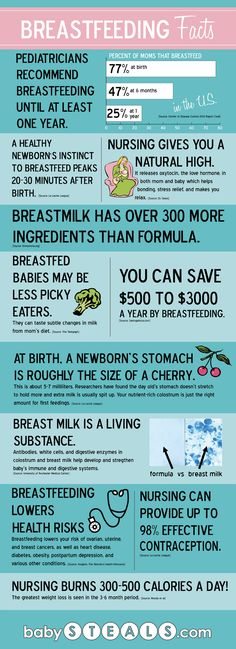 Breastfeeding is best