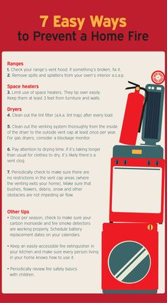 Here are a few more things you can do to prevent fires at home. Have your heating system serviced regularly by a professional, including chimneys from wood-burning fireplaces. Remove the lint from your dryer filter after every use. Read More. Fire Safety Poster, Health And Safety Poster, Safety Posters, Chocolate Syrup, Homemade Chocolate, Firefighter Photography, Home Safety Tips, Safety Topics, Construction Contract