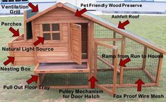 The Pet Pads - Rabbit Hutches Dog Kennels Chicken Coops - . The Pet Pads – Rabbit Hutches Dog Kennels Chicken Coops – … The Pet Pa Backyard Chicken Coop Plans, Chicken Coop Run, Chicken For Dogs, Chickens Backyard, Hen Chicken, Chicken Coop Designs, Indoor Rabbit, Rabbit Hutches, Hen House