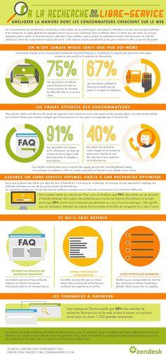 améliorer la manière dont les consommateurs recherche sur le net! via optimiser son référencement dans les recherches http://erdelcroix.tumblr.com/post/59857957999/ameliorer-la-maniere-dont-les-consommateurs