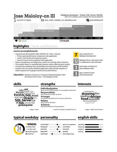 Infographic Resume of Jose Maloloy-on III, Database Analyst/Developer with secondary skills in database administration and .Net web development