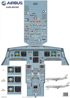 Airbus A340 -200 300 cockpit poster used for training pilots