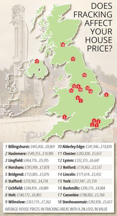 BETWEEN FRACKING AND CELL TOWERS - GOOD LUCK! In order to gobble up billions in profits, oil companies are essentially stealing billions from homeowners, devaluing property with the threat of mass contamination. Fracking map of site earmarked in Britain http://www.express.co.uk/news/nature/591985/Fracking-house-value-collapse-environment