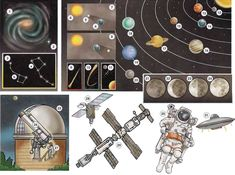 The universe and space vocabulary. English lesson with conversation and an exercise in PDF