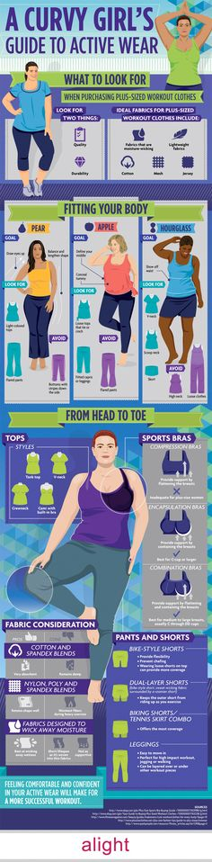 A Curvy Girl's Guide To Active Wear   #infographic #Fashion #Women #LifeStyle