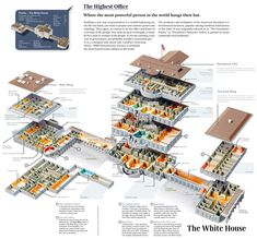 Around The World book The White House infographic smaller