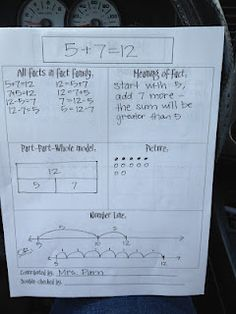 Students come in and pick a math fact from a chart she has posted on the wall.  On their paper, they then write all the facts in that fact family, the meaning of the fact, the part-part-whole model, a pictorial representation, and the number line.  S