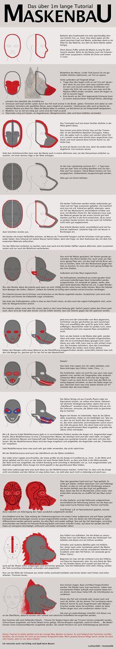 Fur head tutorial - for re-doing that fantastic mr fox