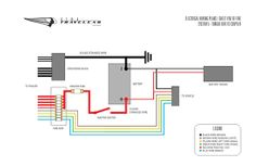 Electrical wiring diagram 2 trailer pinterest electrical image result for motorhome electrical diagram cheapraybanclubmaster Gallery
