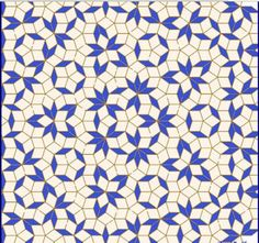 Penrose Tile possibilities from the fractal page of Jos Leys  It is based on the…
