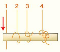 Guide on changing ukulele strings.