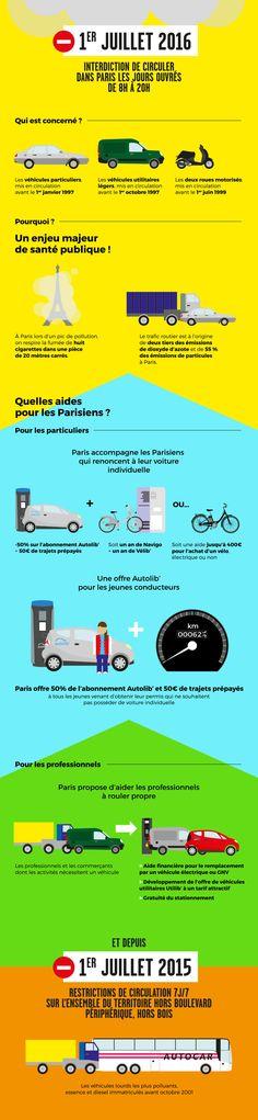 Infographie-StopPollution (© Mairie de Paris)