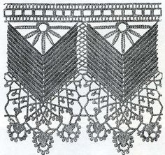 Warm Weather Crochet Jacket Pattern - The Crochet Crowd