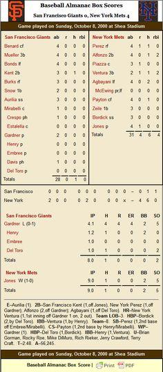 2000 National League Division Series Mets vs Giants Game 4 Box Score on Baseball Almanac. Bob Murphy, New York Mets Game, Robin Ventura, Shea Stadium, Giant Games, Game 4, National League, San Francisco Giants, Scores