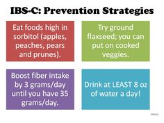 IBS-C: Prevention strategies.