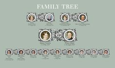 """Queen Victoria's Family Tree, and her husband, Prince Albert's connection to the Saxon, Belgian lines Royalty.  Eldest child of Victoria and Albert, Princess """"Vicki"""" marries Frederick III, who become Kaiser Wilhelm II (Willie's) mom and dad."""
