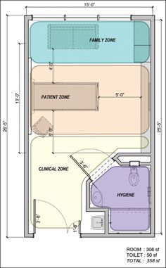 Typical patient room layouts healthcare design for Safe room dimensions