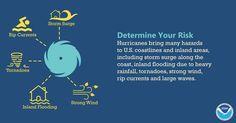 It's Hurricane season let's be prepared!  #davilaland #hurricaneseason #preparation #homeinspection #engineer #landsurveyors #miamirealestate