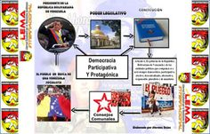 El Peligro De Llegar A Una Democracia Consociativa Por Ramón E. Azócar A. http://revistalema.blogspot.com/2016/04/el-peligro-de-llegar-una-democracia.html