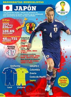 Infografia-Mundial-Brasil-2014-Japon-@Candidman