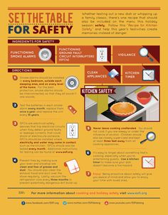 Set The Table For Safety - Thanksgiving Cooking Safety Healthy Comfort Food, Healthy Food, Emergency Preparedness, Survival, Kitchen Helper, Meals For One, Healthy Recipes, Meat Recipes, Cooking Tips