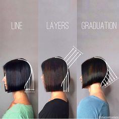New hair layered bob salons Ideas Medium Bob Hairstyles, Cool Hairstyles, Short Hair Cuts, Short Hair Styles, Hair Cutting Techniques, Blunt Bob, Layered Hair, Hair Layers, Layered Bobs