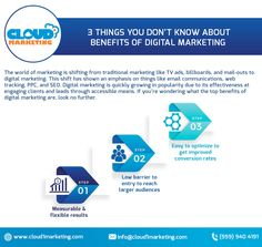 - Digital Marketing Agency specializing in SEO, PPC, Web Design Seo Marketing, Digital Marketing, Internet Marketing, Media Marketing, Web Development Company, Seo Company, Great Website Design, Responsive Site, Website Maintenance
