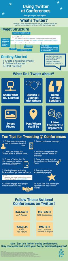 Using Twitter at conferences #INFOGRAFIA #INFOGRAPHIC #SOCIALMEDIA