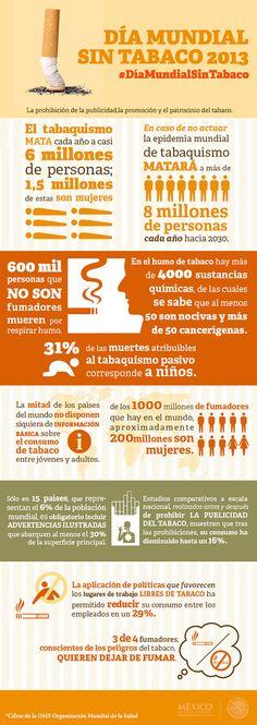 Día Mundial Sin Tabaco (debería ser todos los días)