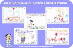 Experiencia en infantil de realidad aumentada sobre el cuerpo humano #proyecto #realidad #aumentada #infantil