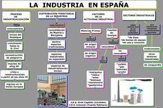 La industria en España.