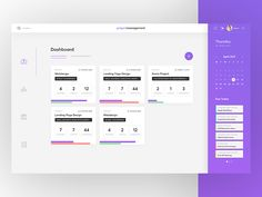 Project Management Dashboard by Soňa Psotová