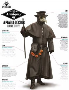 """Anatomy of a Plague Doctor; from the awesome All About History magazine. Plague Mask, Plague Doctor Mask, Anime Expo, Plauge Doctor, Scp 049, Jojo Bizarre Adventure, Doctor Costume, History Magazine, Dibujos Cute"