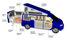 A compartment in the rear automatically slides outward, revealing a full-featured camper with fold-out bed, bench seats, table and small kitchen station.