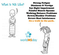 MS - Multiple Sclerosis... I do remember seining my daddy suffer with all these