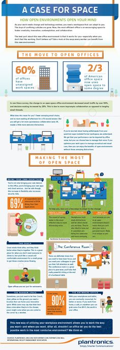 As work needs and technologies evolve, you need a workspace that can adapt to you. You may have heard a lot about the many benefits of open offices. But now that you're in an open office, how do you make the most of it? Our new infographic shows you how to do the best possible work in the most conducive environment.