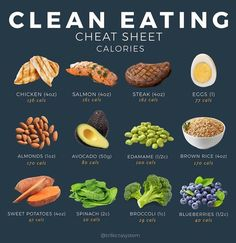 When trying to eat 'clean' we recommend a diet full of whole foods- lean proteins, complex carbohydrates, healthy fats, and plenty of vegetables. When getting started, we do recommend tracking calories and/or macronutrients. Whole Food Diet, Whole Food Recipes, Clean Foods, Whole Foods, Easy Clean Eating Recipes, Dinner Recipes, Paleo Recipes, Cooking Recipes, Eat Clean Dinners
