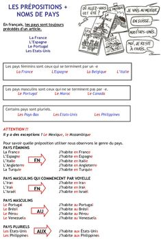 French Flashcards, French Worksheets, French Lessons For Beginners, Portugal, French Language Lessons, French Grammar, French Classroom, French Immersion, New Paris