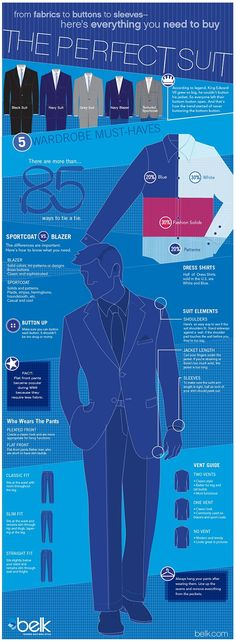 How to buy the perfect suit! #belk #mens #infographics #menstyle
