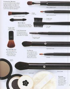Makeup brushes | how to use them