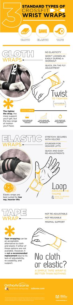 3 Standard Types of CrossFit Wrist Wraps
