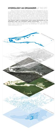 'Hydrology as Organizer of the City (Portland, Oregon), by WF Smith Architecture
