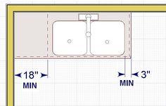 Kitchens & Baths in Lincoln, Nebraska. Kithen Design Rule 15 Illustration.