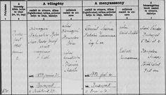 kismagyari Kempelen Béla   (Budapest, 1874. június 21. – Budapest, 1952. augusztus 27.)  Magyar nemes családok című művében Nagy Iván hiányait akarta pótolni, de nem javította ki a hibáit, csak a családok számát növelte. 120 ezer nemesi családról akart írni, ebből mintegy 40 ezer sikerült. Többnyire közli a nemességszerzés időpontját és a nemeslevél lelőhelyét. Messze felülmúlta a Nagy Ivánnál szereplő 10-12 ezer családot, de tudományos igényesség tekintetében messze elmarad tőle. Sheet Music, Music Sheets